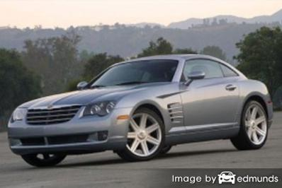 Insurance quote for Chrysler Crossfire in Las Vegas