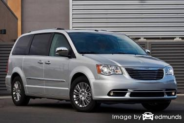 Insurance rates Chrysler Town and Country in Las Vegas